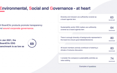 BoardClic dips into deep data lake to launch ESG benchmark